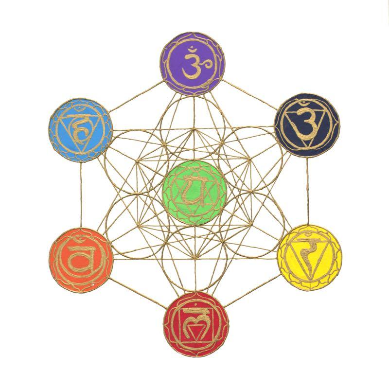 Circle of Life - handgemaltes Energiebild