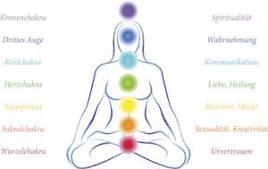 Mit Chakra Meditation Deine Energiezentren renigen