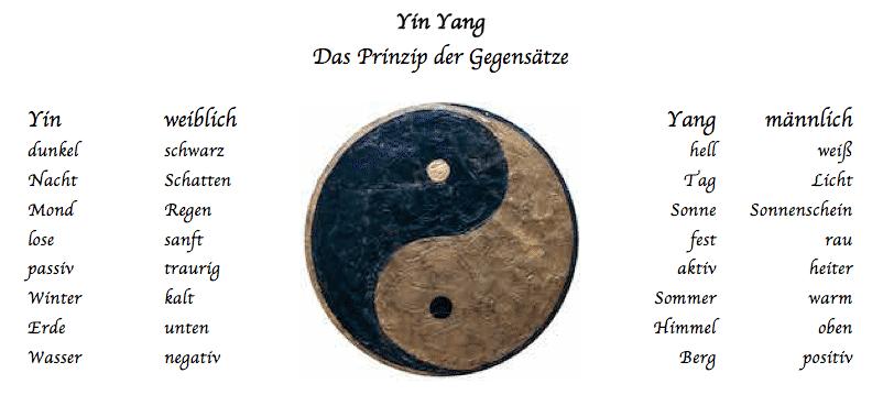 Yin Yang - das Prinzip der Gegensätze